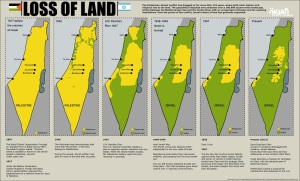 Palestinian loss of land is the root cause of the refugee crisis